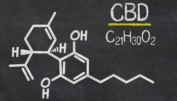 15-cannabis-strains-high-in-cannabidiol-cbd